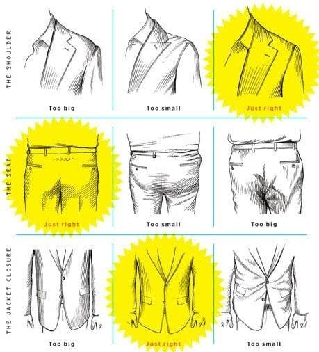 And about that suit... Here's how it should fit.