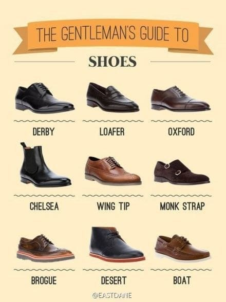 Not sure what the difference between an Oxford and a loafer is? NOW YOU KNOW!