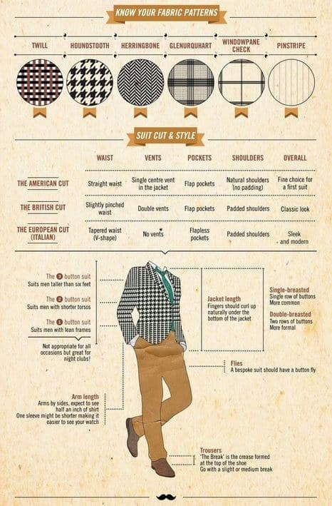 Know the differences between American, British and European cut suits.